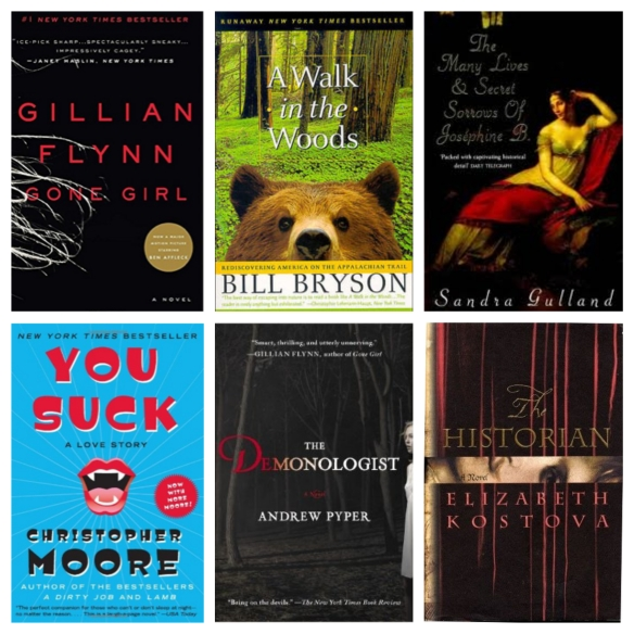 Spring 2015 Reading List